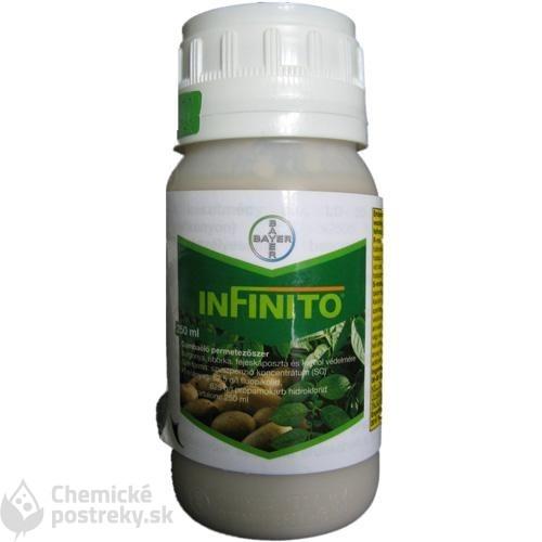 INFINITO SC
